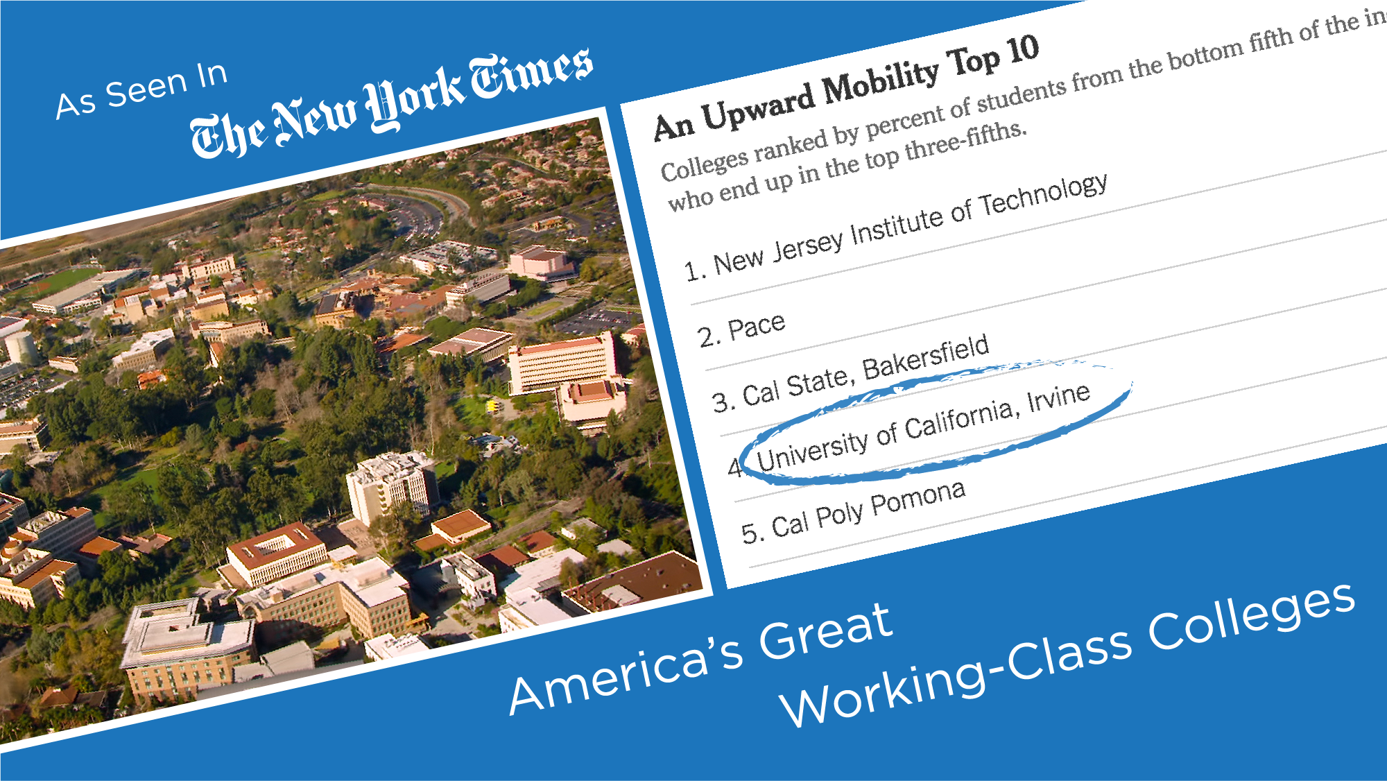 New york times article is ranking uci as 4 in upward mobility with 81 of students from the bottom fifth of the income distribution ending up in the top