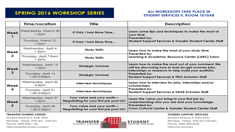 STS Workshop Flyer – Spring 2016 side 1