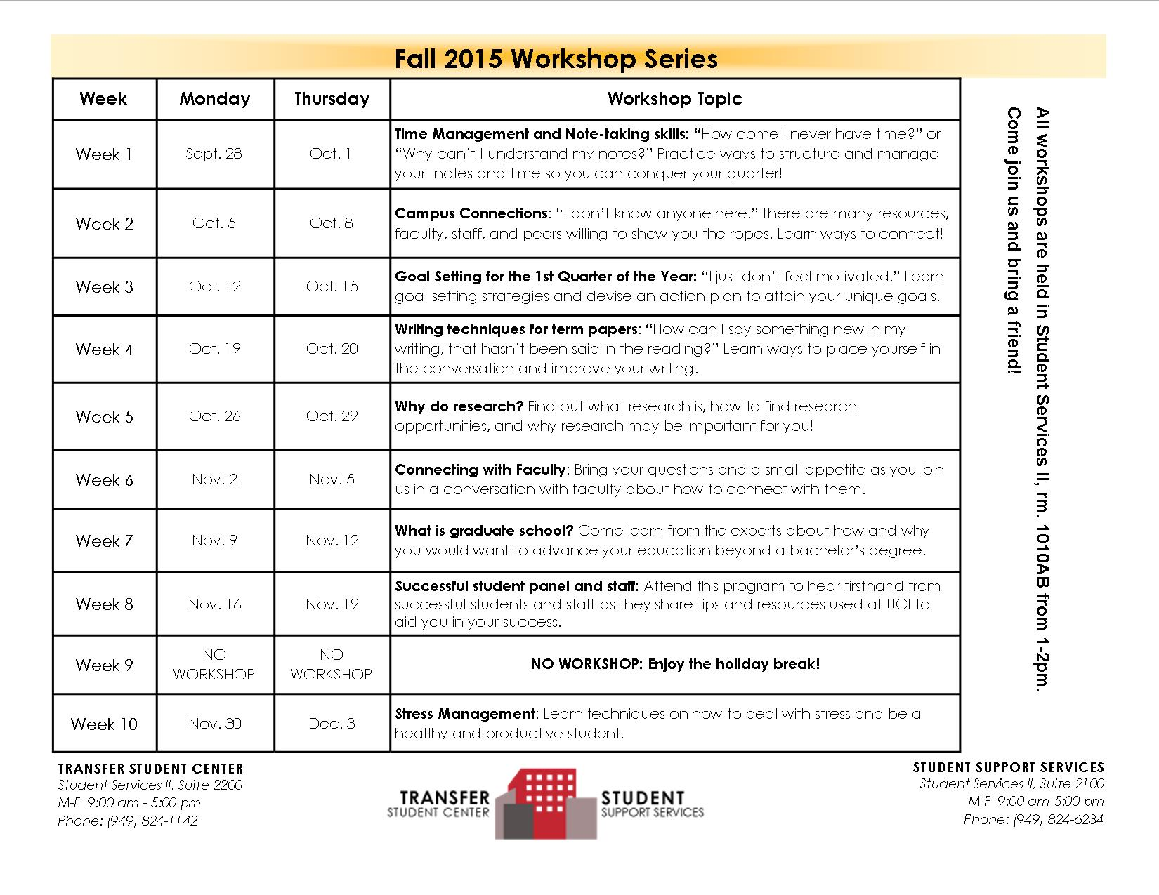 Workshops Fall 2015