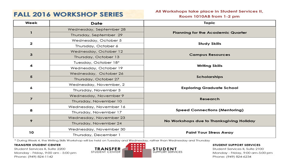 STS Workshops Fall 2016